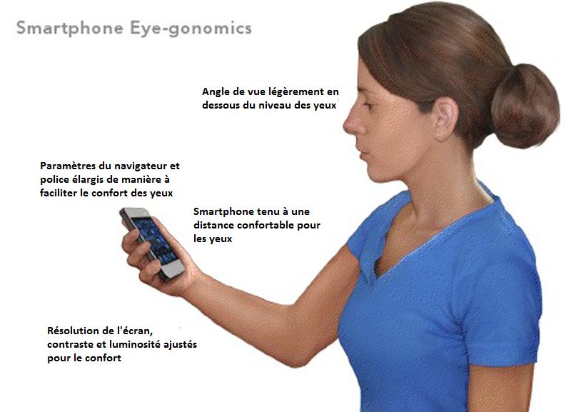 protéger la vue du smartphone